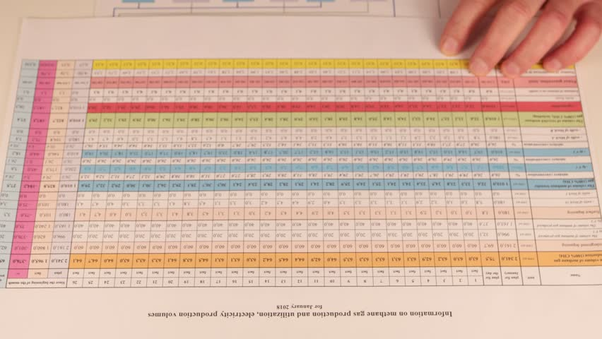 Businessman studies and checks summary table with performance indicator