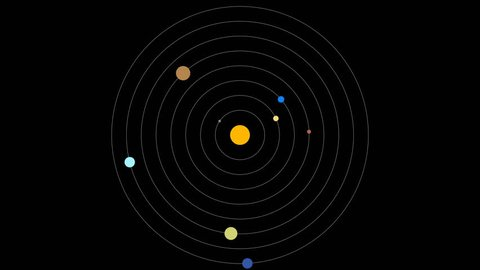 Solar System Diagram Screen Display. Colorful flat representation of actual planetary orbits in the solar system. For screen savers, computer monitors, heads up displays (HUD), 60fps.