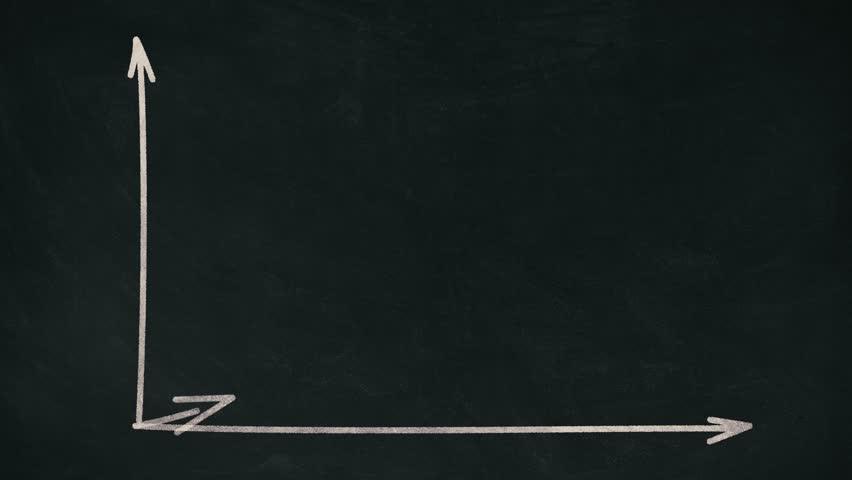 A series of Finance Business Graph showing growth improvement success and development on chalkboard.  | Shutterstock HD Video #1010449202