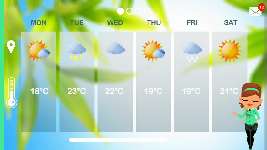 Weather forecast in vector animation | Shutterstock HD Video #1015783672