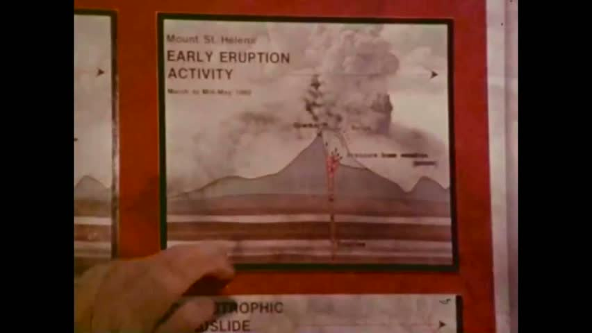 CIRCA 1980s - Diagrams of early activity and a catastrophic landslide are shown as well as the eruption of Mount St. Helens and a pyroclastic flow. | Shutterstock HD Video #1016276362