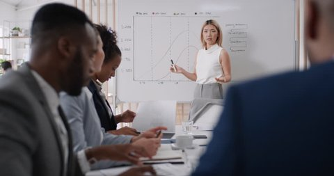 professional asian business woman presenting strategy on whiteboard team leader meeting with colleagues sharing creative ideas for startup project brainstorming in office presentation