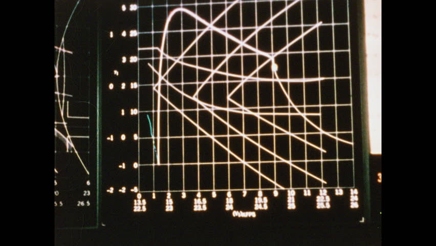 1960s: Graph in NASA mission control room of rocket trajectories. Man looking at charts. Charts on display in mission control. Men in mission control. Man looking at graph. Men in front of console.