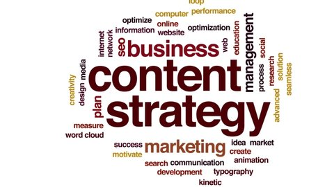 Content strategy animated word cloud, text design animation. Kinetic typography.