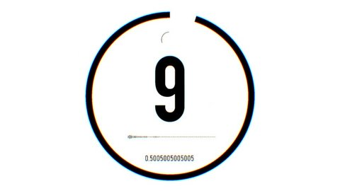 Numbers countdown vintage style