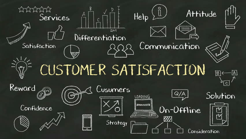 Image result for HD image customer satisfaction