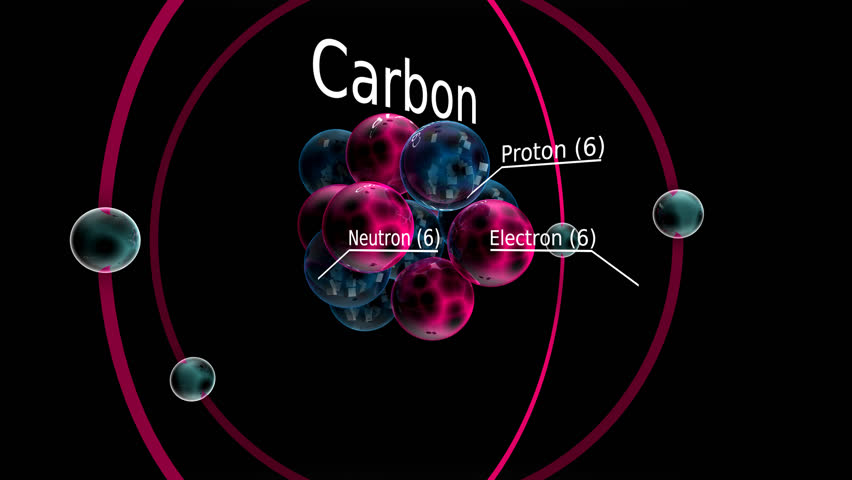 Carbon Atom Stock Footage Video | Shutterstock