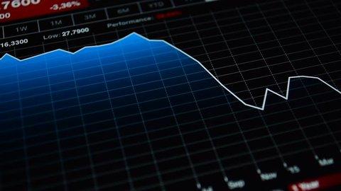 Stock market graph symbolizing falling business, prices, collapse stock market, stock market crash. Stock market chart falling. Full hd video, royalty free footage