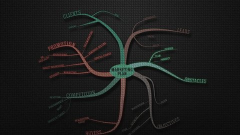 Mind map of marketing plan on beautiful textured wall. Good for marketing and business presentation. Good for screensaver. As a homework and study.