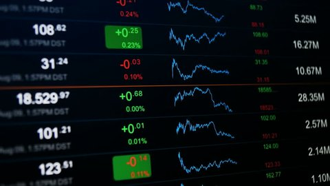 Stock market background. Financial markets, forex, stock exchange trading concept: market data, decline stock graph on the stock exchange trading screen, abstract rate tickers at the black background.