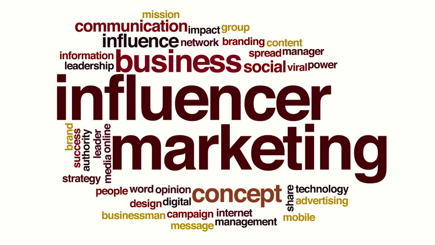 Influencer marketing animated word cloud.