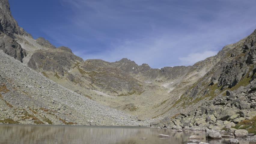 Mountain Lake   Shutterstock HD Video #22118662