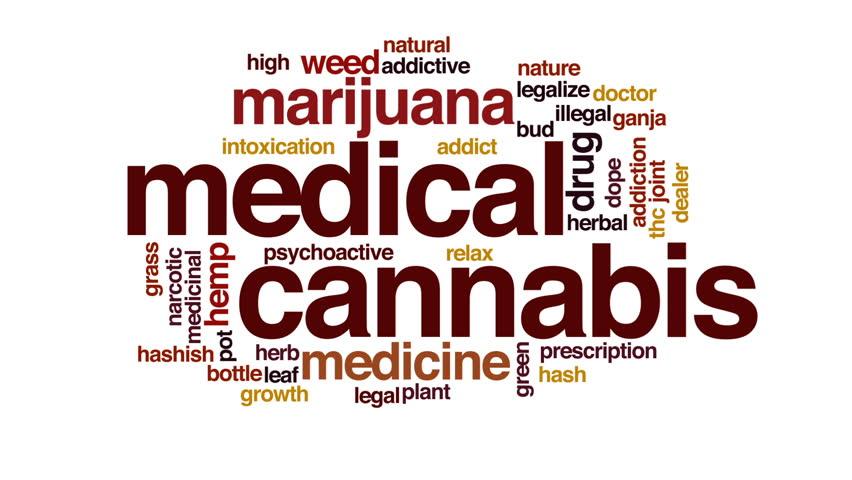 Medical cannabis animated word cloud, text design animation.
