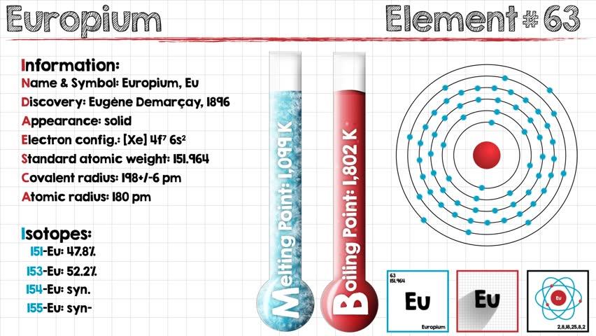 Header of europium