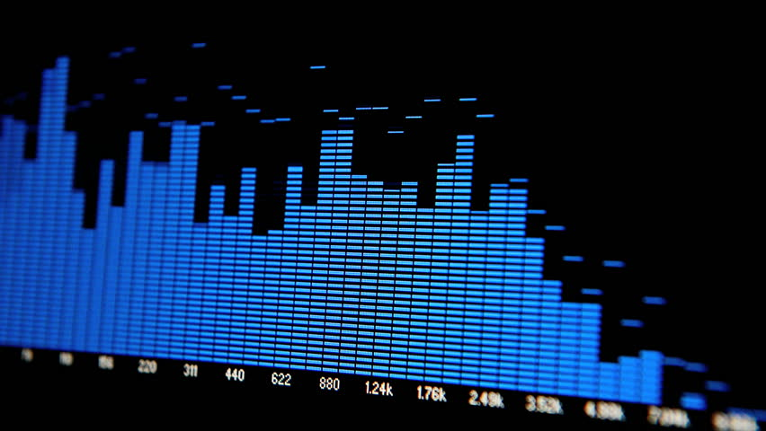 Audio real time spectrum analyzer