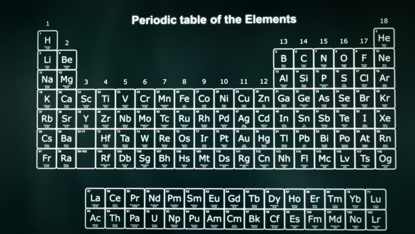 Periodic table of the elements appearing on a green background camera zooming out from closeup to show the full periodic table of the elements on a urtaz Choice Image