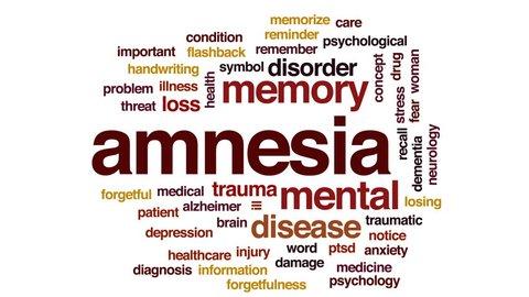 Amnesia animated word cloud, text design animation.