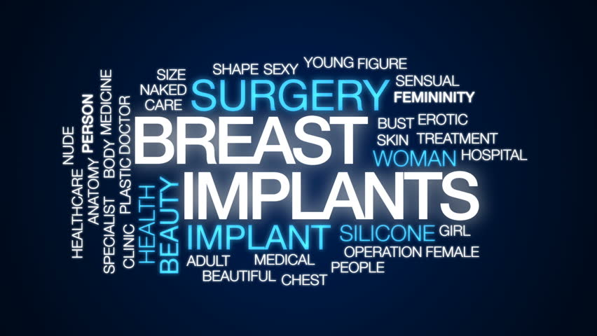 Breast implants animated word cloud, text design animation.