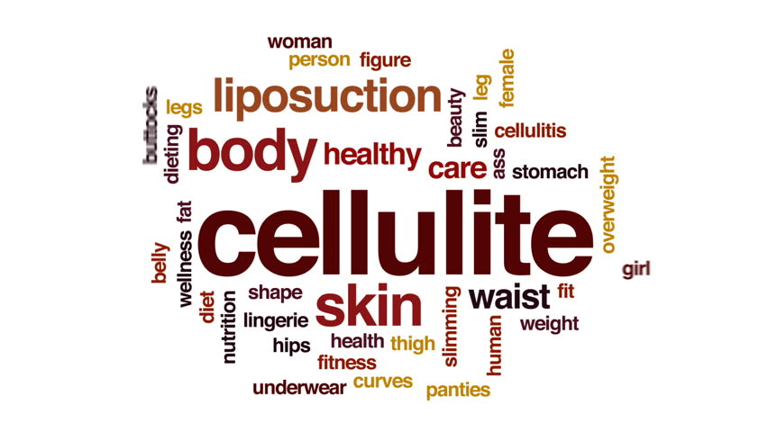 Cellulite animated word cloud, text design animation.   Shutterstock HD Video #28744972