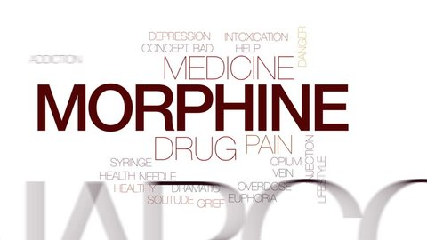Morphine animated word cloud, text design animation. Kinetic typography.