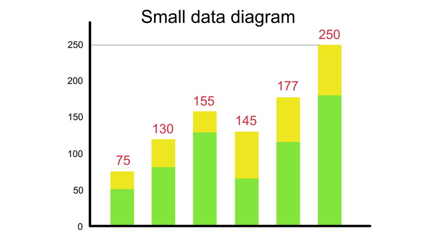 Bar graph chart with axis illustrated small data business concept bar graph chart with axis illustrated small data business concept grow chart animation for yours ccuart Images