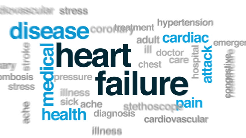Heart Failure Animated Word Cloud, Text Design Animation ...