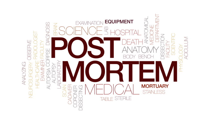 Post mortem animated word cloud, text design animation. Kinetic typography.