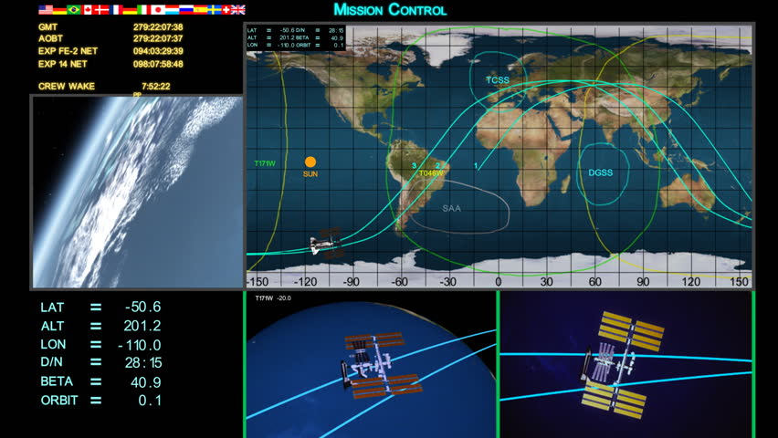 Mission control screen's depicting various views of earth and the international space station and space shuttle