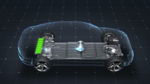 Electronic,  ion battery hybrid car. Charging car battery. Battery level check, future car. side view.