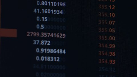 Close up of fluctuating share prices of crypto currency