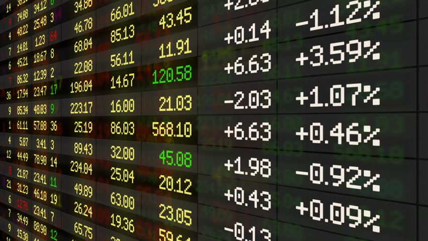 4K animation of a stock market board showing the financial results of stocks rising and falling over day, Dow Jones, NASDAQ, Industrial average | Shutterstock HD Video #34574983