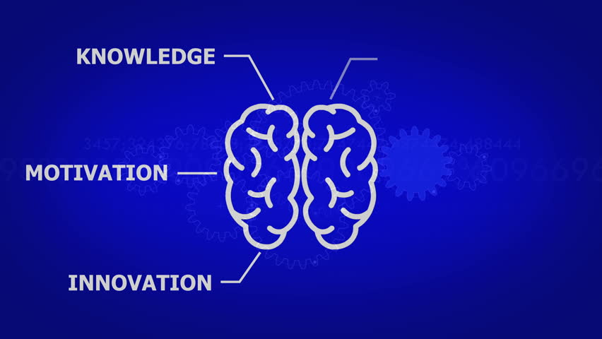 Brain icon with creative idea word and good factor of the brain , video for creative idea and business concept | Shutterstock HD Video #34652692