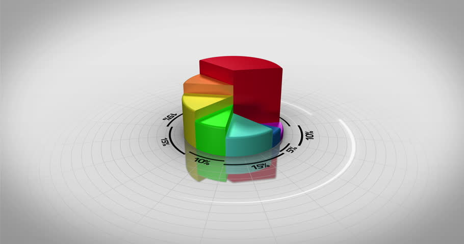 Colourful 3d pie chart on white background | Shutterstock HD Video #5381582