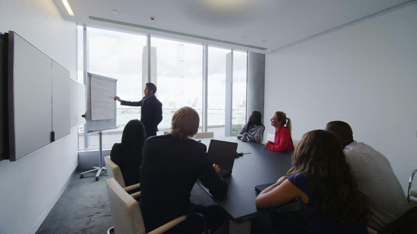4k / Ultra HD version Corporate business team in boardroom meeting in  London city office.