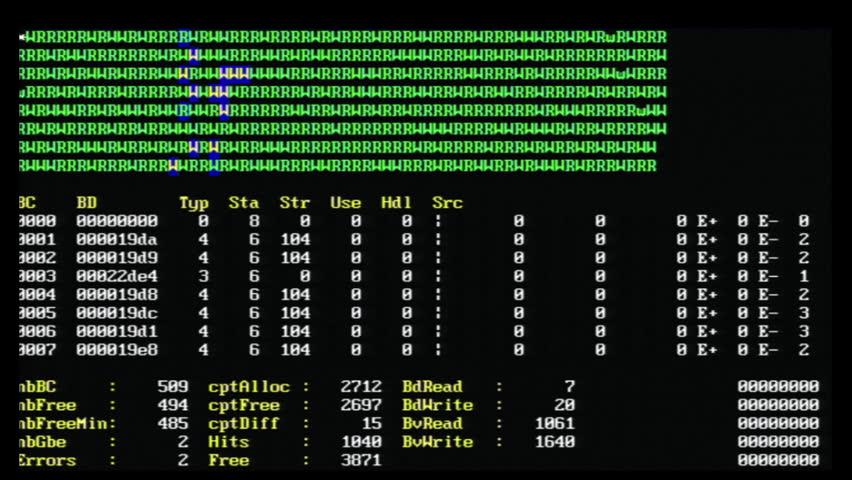 Memory status monitoring | Shutterstock HD Video #7204912