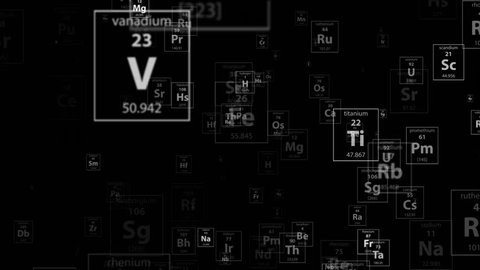 Flying thought the periodical chemical elements on the dark background