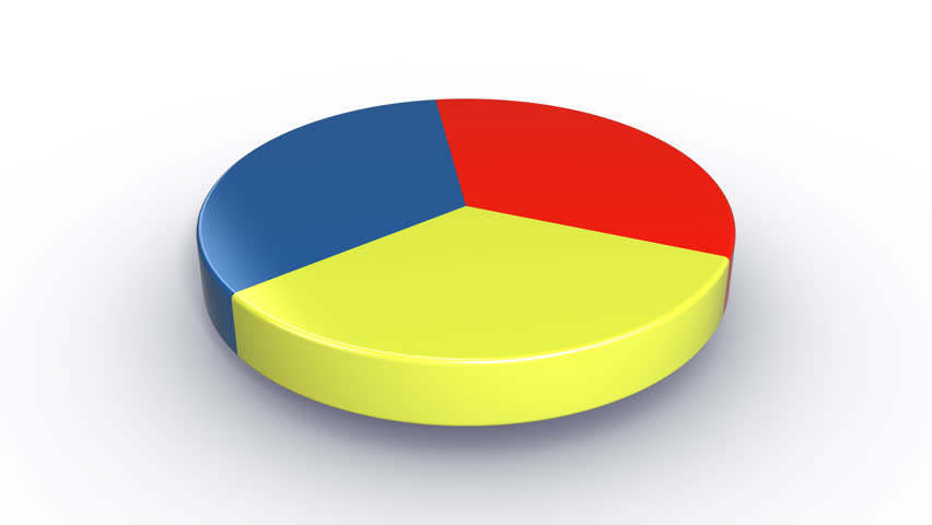 Pie Chart With 33 3 Percent Stock Footage Video 100