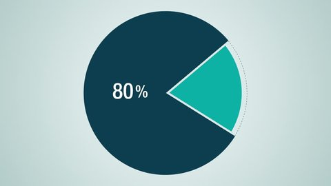 Circle diagram for presentation, Pie chart indicated 80 percent